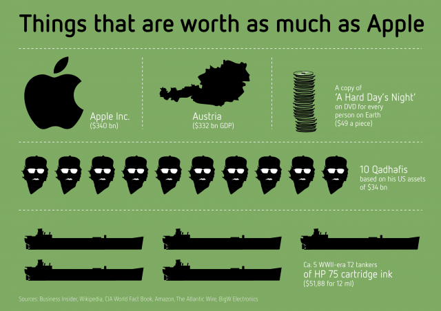 infographic_apple_worth_small-01